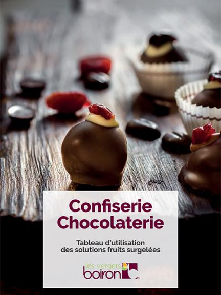 Tableau Confiserie &Amp; Chocolaterie