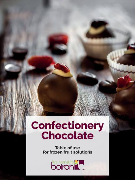 Table Of Use - Confectioner & Chocolate Maker